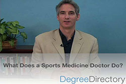 What Does a Sports Medicine Doctor Do? - Video