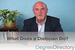 What Does a Dietician Do? - Video