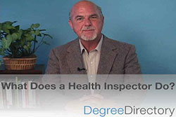 What Does a Health Inspector Do? - Video