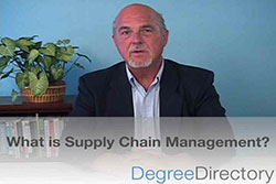 What is Supply Chain Management? - Video